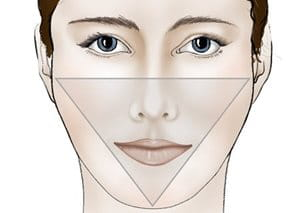 The triangle of beauty presented on an illustrated female face.
